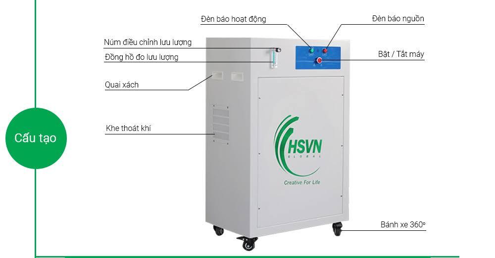 cấu tạo máy tạo oxy công nghiệp droxy 10LB