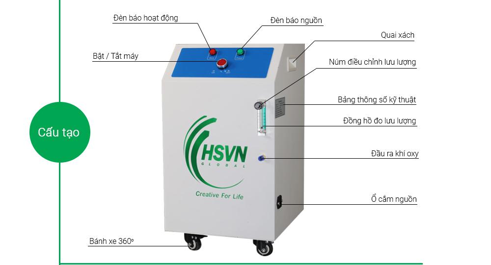 Chi tiết cáu tạo máy oxy công nghiệp 5 LB
